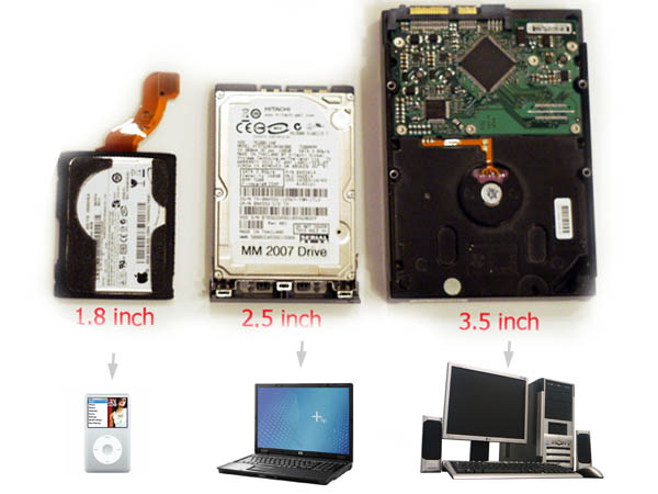 Hard disk-uri si utilizarea lor tipica