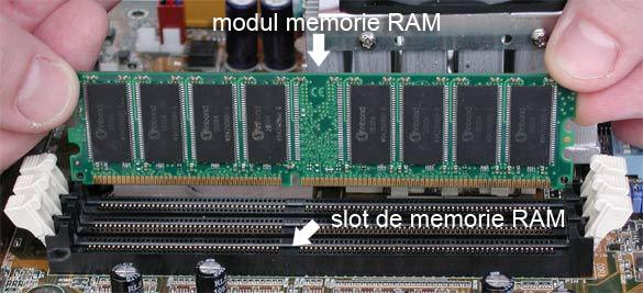 Sloturi de memorie RAM